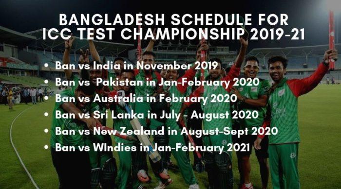 ICC Test Championship Schedule of Bangladesh