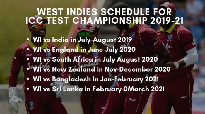ICC Test Championship Schedule of West Indies