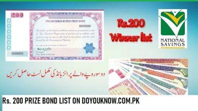 Photo of Rs. 200 Prize Bond List Draw 83 Peshawar 15-09-2020